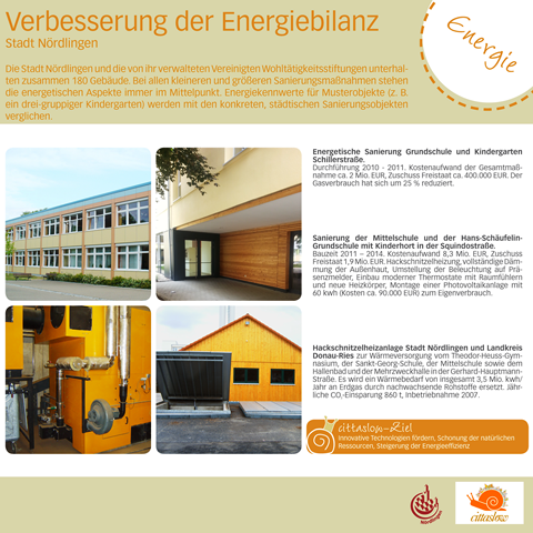 Wonderful DOWNLOAD PROJECT ENERGIE 2 ...
